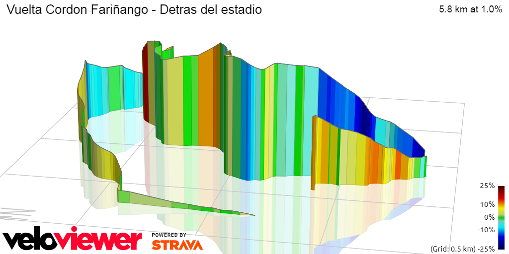 Fariñango Virtual Trail - 3D